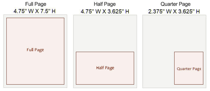 Visual of ad dimensions